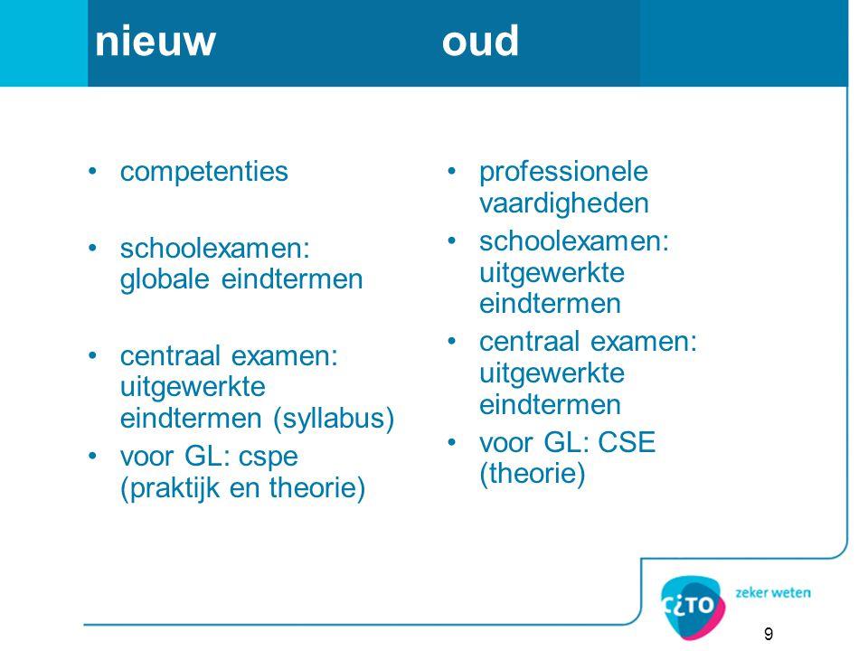 nieuwoud competenties schoolexamen: globale eindtermen centraal examen: uitgewerkte eindtermen (syllabus) voor GL: cspe (praktijk en theorie) professi