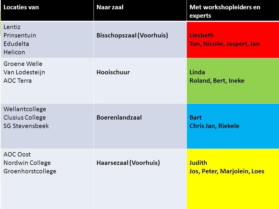 Zaalindeling uitwisseling teams Locaties vanNaar zaalMet workshopleiders en experts Lentiz Prinsentuin Edudelta Helicon Bisschopszaal (Voorhuis)Liesbe