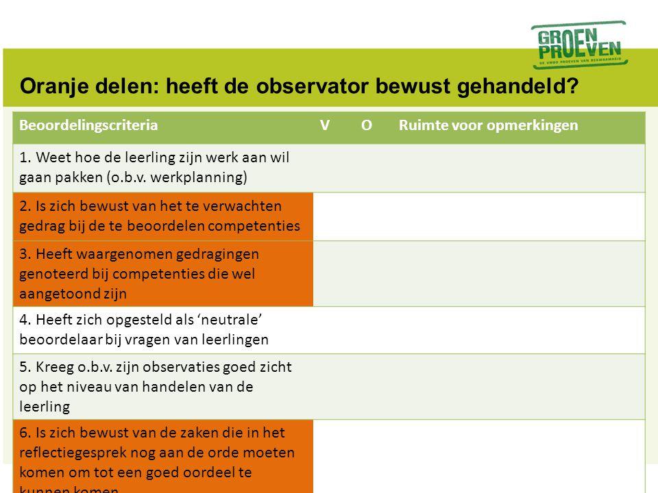BeoordelingscriteriaVORuimte voor opmerkingen 1. Weet hoe de leerling zijn werk aan wil gaan pakken (o.b.v. werkplanning) 2. Is zich bewust van het te