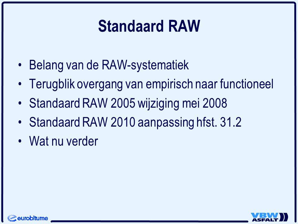 Standaard RAW Belang van de RAW-systematiek Terugblik overgang van empirisch naar functioneel Standaard RAW 2005 wijziging mei 2008 Standaard RAW 2010