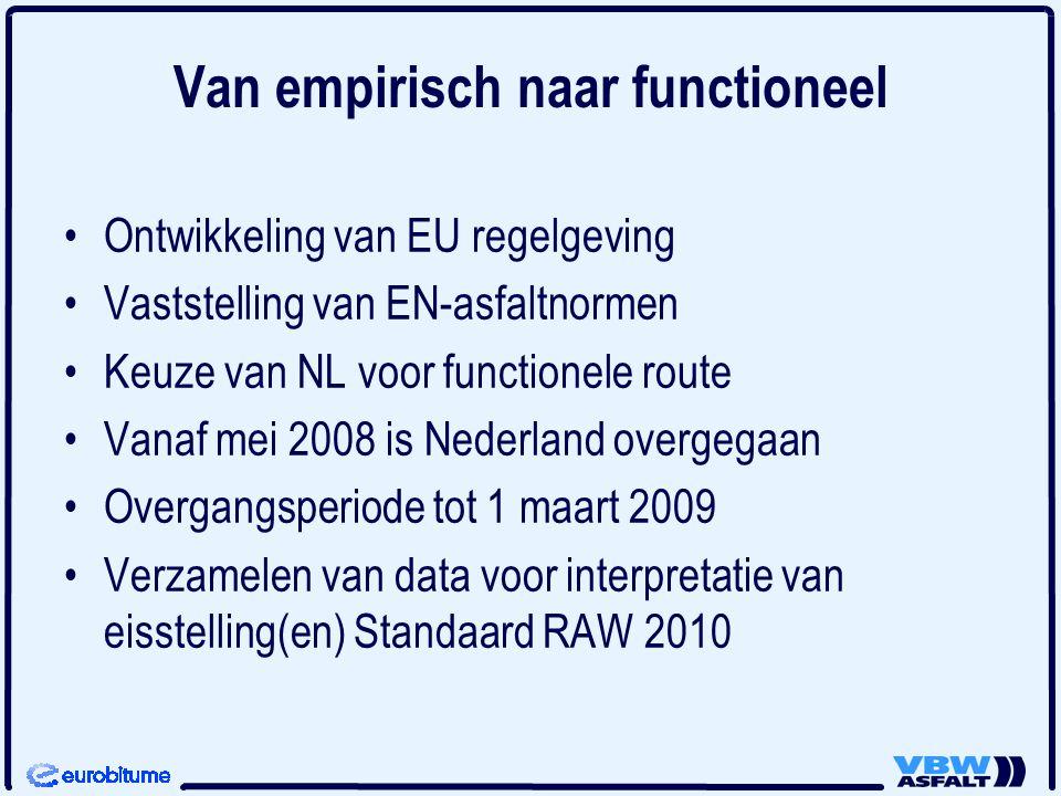 Van empirisch naar functioneel Ontwikkeling van EU regelgeving Vaststelling van EN-asfaltnormen Keuze van NL voor functionele route Vanaf mei 2008 is