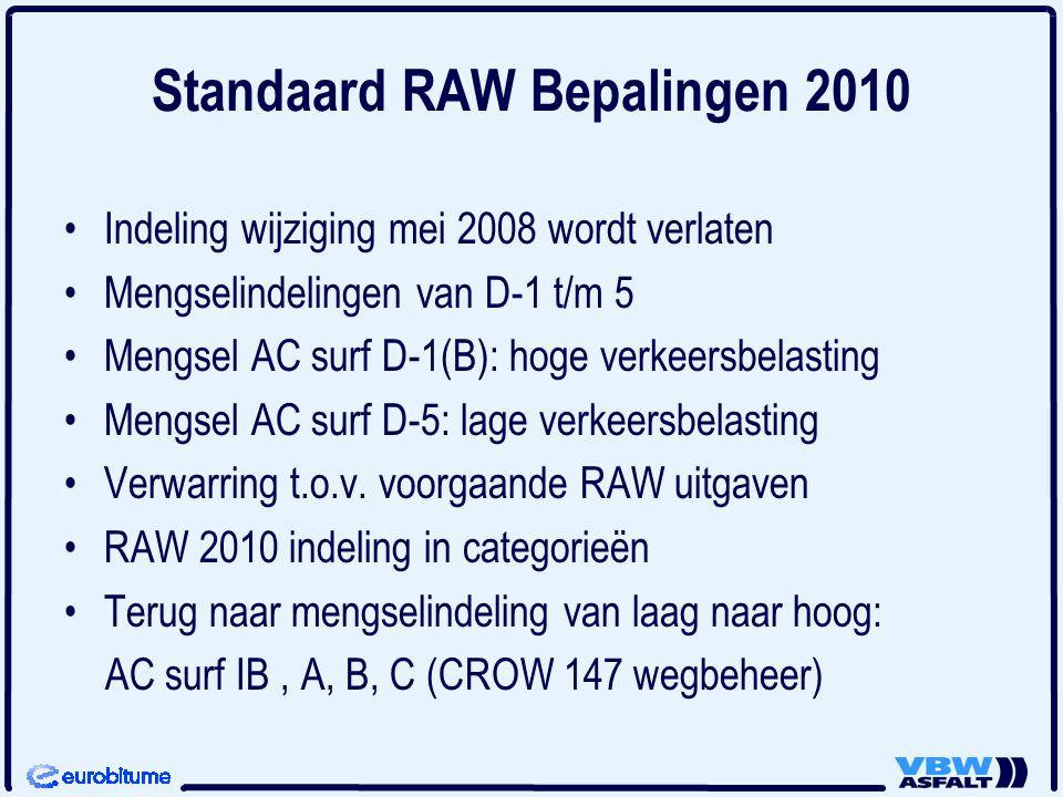 Standaard RAW Bepalingen 2010 Indeling wijziging mei 2008 wordt verlaten Mengselindelingen van D-1 t/m 5 Mengsel AC surf D-1(B): hoge verkeersbelastin