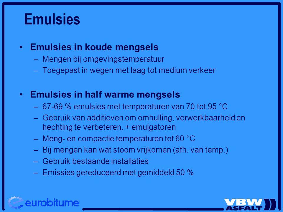 Emulsies in koude mengsels –Mengen bij omgevingstemperatuur –Toegepast in wegen met laag tot medium verkeer Emulsies in half warme mengsels –67-69 % e
