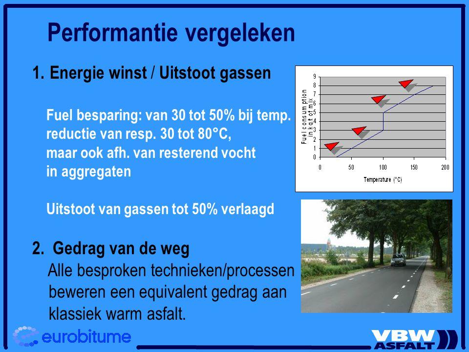 Performantie vergeleken 1. 1.Energie winst / Uitstoot gassen Fuel besparing: van 30 tot 50% bij temp. reductie van resp. 30 tot 80°C, maar ook afh. va