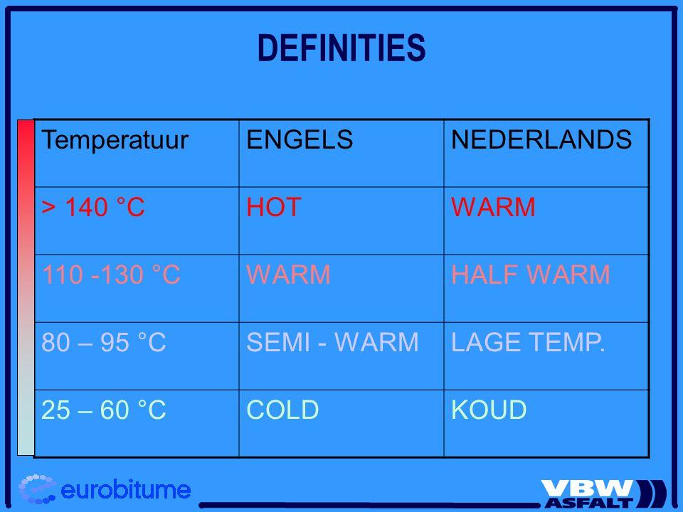 DEFINITIES TemperatuurENGELSNEDERLANDS > 140 °CHOTWARM 110 -130 °CWARMHALF WARM 80 – 95 °CSEMI - WARMLAGE TEMP. 25 – 60 °CCOLDKOUD