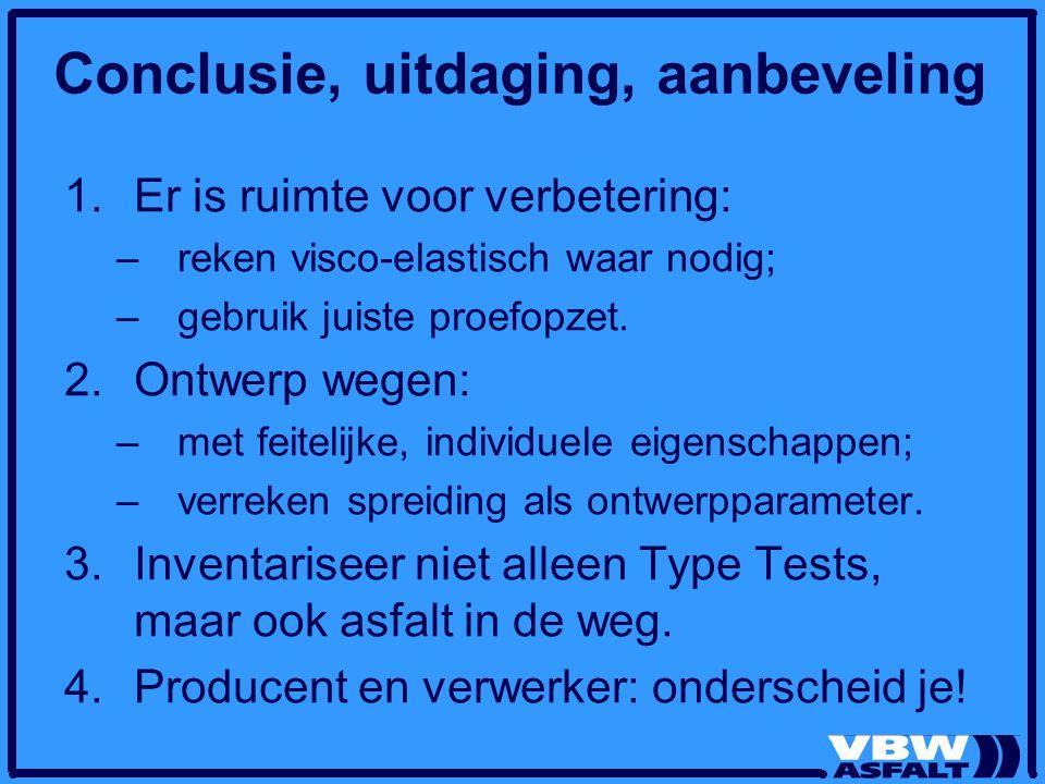 Conclusie, uitdaging, aanbeveling 1.Er is ruimte voor verbetering: –reken visco-elastisch waar nodig; –gebruik juiste proefopzet. 2.Ontwerp wegen: –me