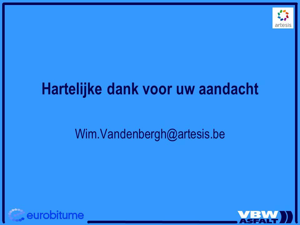 Hartelijke dank voor uw aandacht Wim.Vandenbergh@artesis.be