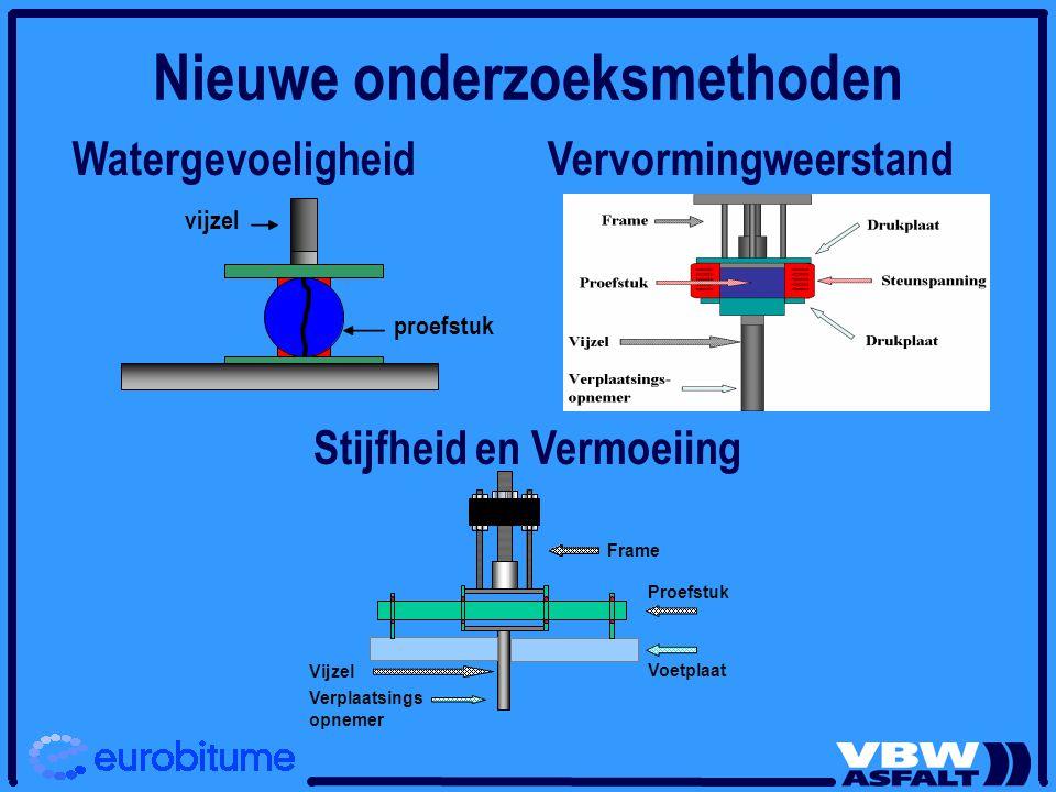Nieuwe onderzoeksmethoden Watergevoeligheid Vervormingweerstand Stijfheid en Vermoeiing vijzel proefstuk Proefstuk Voetplaat Vijzel Verplaatsings - op