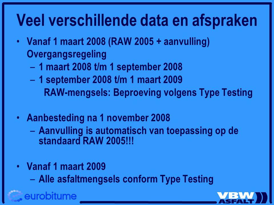 Veel verschillende data en afspraken Vanaf 1 maart 2008 (RAW 2005 + aanvulling) Overgangsregeling – 1 maart 2008 t/m 1 september 2008 – 1 september 20
