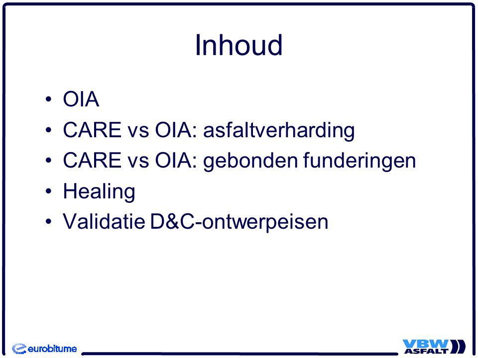Inhoud OIA CARE vs OIA: asfaltverharding CARE vs OIA: gebonden funderingen Healing Validatie D&C-ontwerpeisen