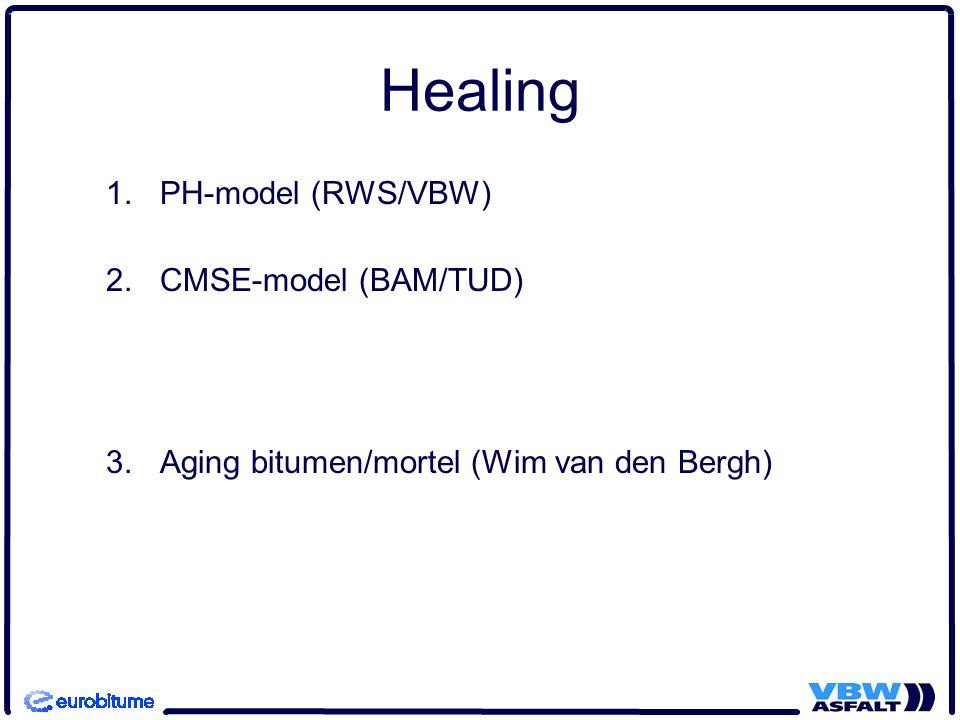 Healing 1.PH-model (RWS/VBW) 2.CMSE-model (BAM/TUD) 3.Aging bitumen/mortel (Wim van den Bergh) - fouten in formules - regressiecoëfficiënten VS ≠ NL - validatie in NL - Healing bitumen/mortel ≠ healing asfaltmengsel AFSPRAKEN INVOER OIA EN NADER ONDERZOEK!