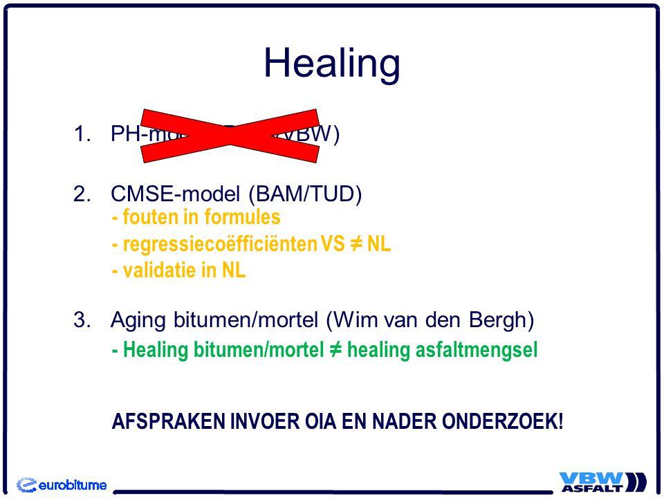 Healing 1.PH-model (RWS/VBW) 2.CMSE-model (BAM/TUD) 3.Aging bitumen/mortel (Wim van den Bergh) - fouten in formules - regressiecoëfficiënten VS ≠ NL -