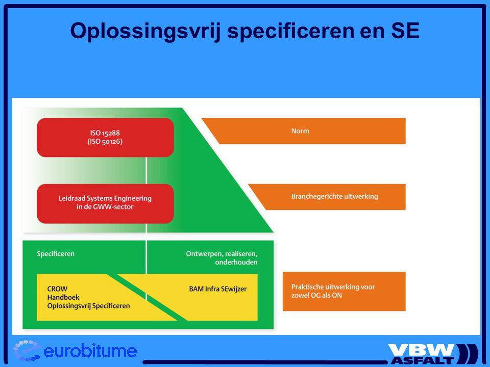 Oplossingsvrij specificeren en SE