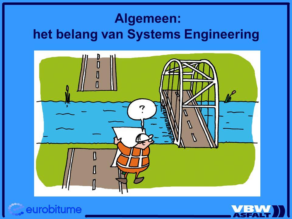 Wegenbouw: het belang van ontwerp-/toetsingskader Oplossingsvrije specificatie Functionele oplossing