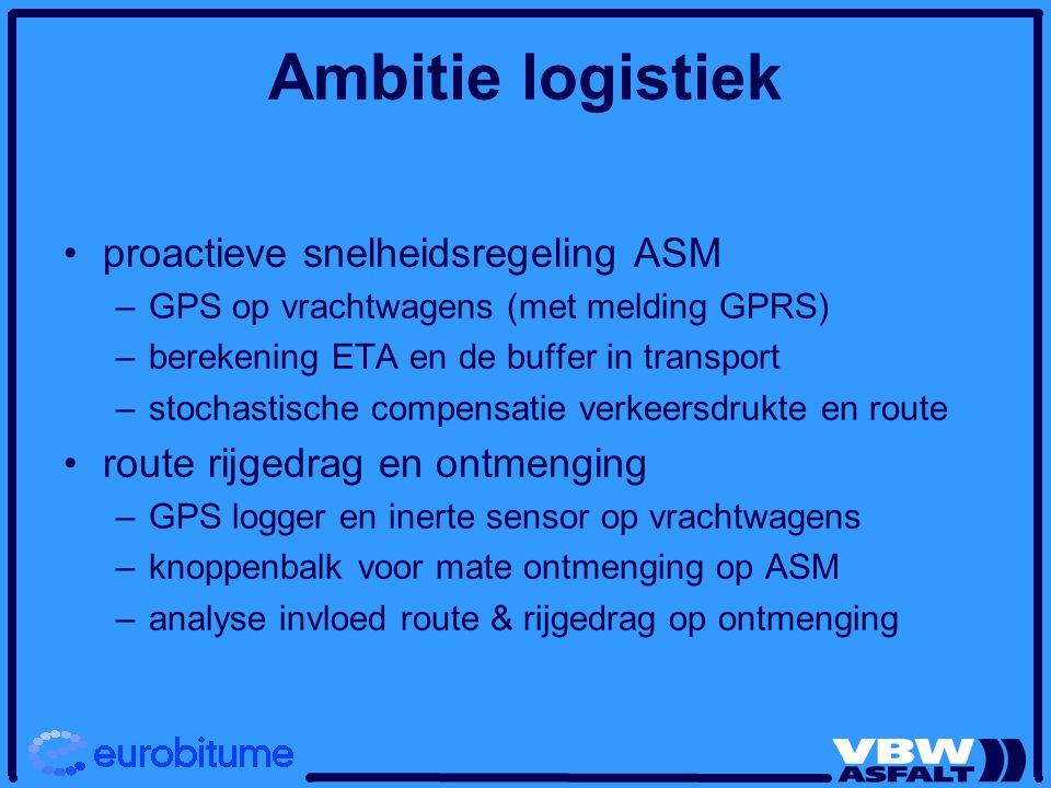 Ambitie logistiek proactieve snelheidsregeling ASM –GPS op vrachtwagens (met melding GPRS) –berekening ETA en de buffer in transport –stochastische compensatie verkeersdrukte en route route rijgedrag en ontmenging –GPS logger en inerte sensor op vrachtwagens –knoppenbalk voor mate ontmenging op ASM –analyse invloed route & rijgedrag op ontmenging