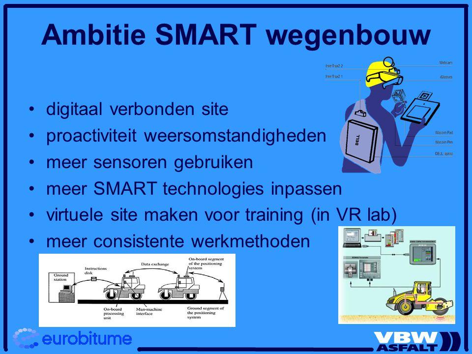 Ambitie SMART wegenbouw digitaal verbonden site proactiviteit weersomstandigheden meer sensoren gebruiken meer SMART technologies inpassen virtuele site maken voor training (in VR lab) meer consistente werkmethoden
