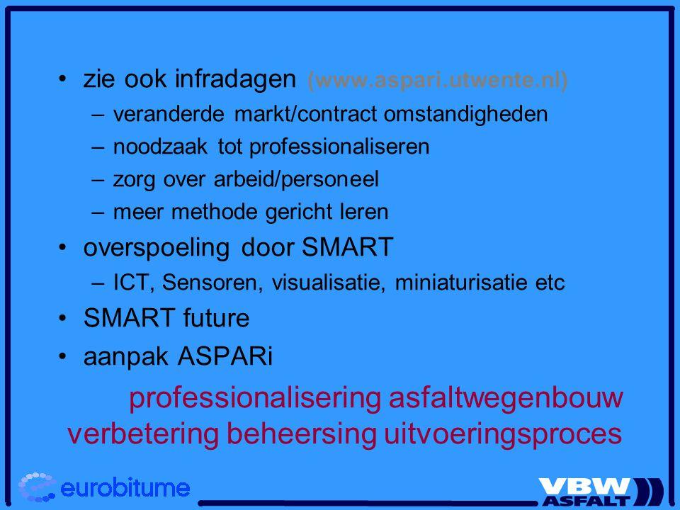 zie ook infradagen (www.aspari.utwente.nl) –veranderde markt/contract omstandigheden –noodzaak tot professionaliseren –zorg over arbeid/personeel –meer methode gericht leren overspoeling door SMART –ICT, Sensoren, visualisatie, miniaturisatie etc SMART future aanpak ASPARi professionalisering asfaltwegenbouw verbetering beheersing uitvoeringsproces