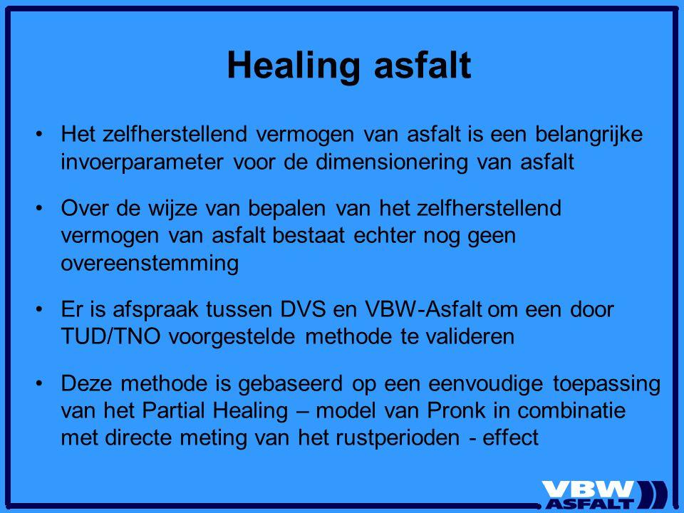 Healing asfalt Het zelfherstellend vermogen van asfalt is een belangrijke invoerparameter voor de dimensionering van asfalt Over de wijze van bepalen