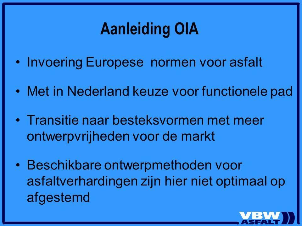 Aanleiding OIA Invoering Europese normen voor asfalt Met in Nederland keuze voor functionele pad Transitie naar besteksvormen met meer ontwerpvrijhede