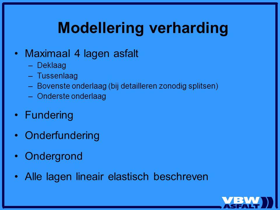 Modellering verharding Maximaal 4 lagen asfalt –Deklaag –Tussenlaag –Bovenste onderlaag (bij detailleren zonodig splitsen) –Onderste onderlaag Funderi