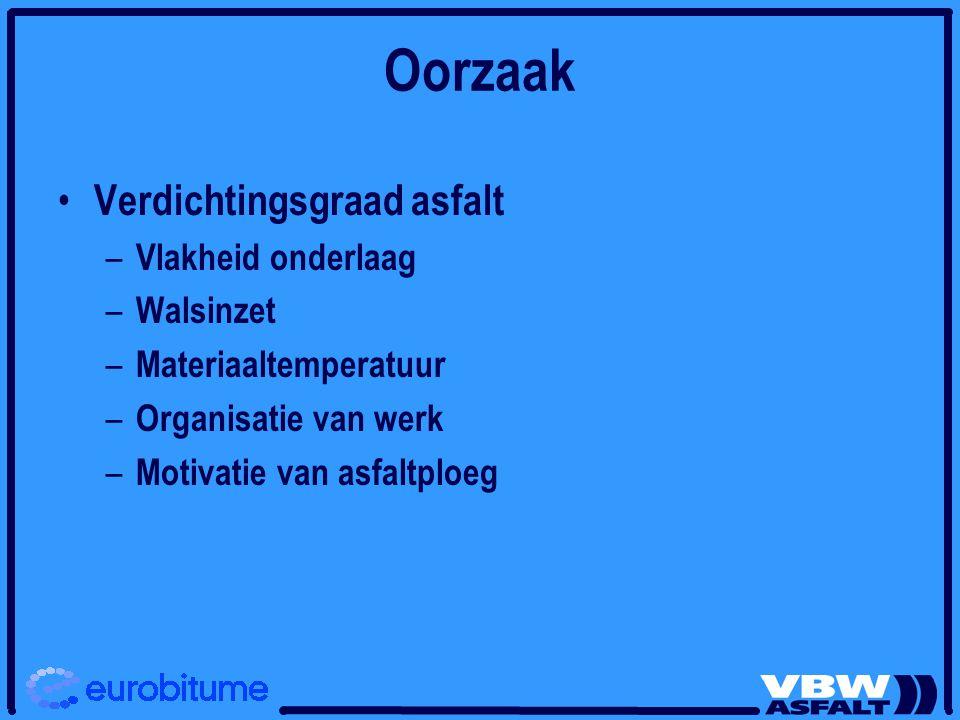 Oorzaak Verdichtingsgraad asfalt – Vlakheid onderlaag – Walsinzet – Materiaaltemperatuur – Organisatie van werk – Motivatie van asfaltploeg
