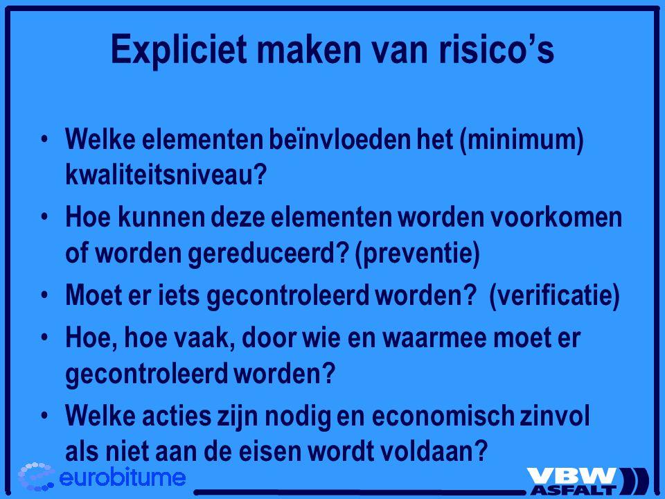 Expliciet maken van risico's Welke elementen beïnvloeden het (minimum) kwaliteitsniveau.