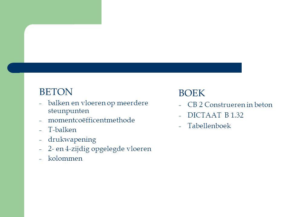 BETON – balken en vloeren op meerdere steunpunten – momentcoëfficentmethode – T-balken – drukwapening – 2- en 4-zijdig opgelegde vloeren – kolommen BO