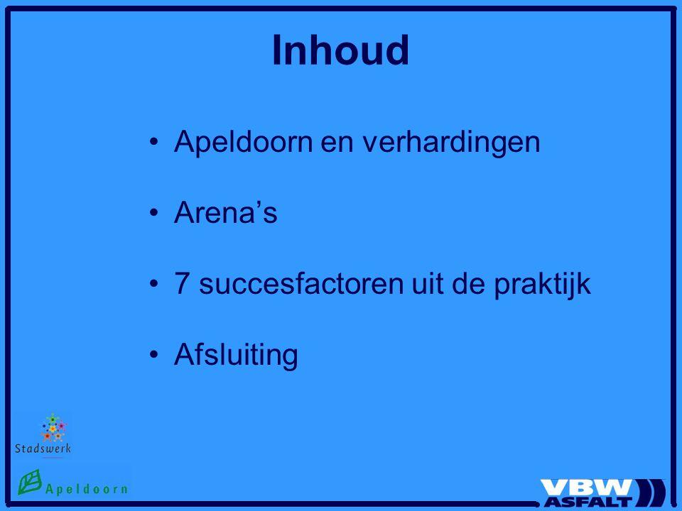Inhoud Apeldoorn en verhardingen Arena's 7 succesfactoren uit de praktijk Afsluiting