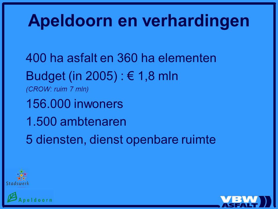 Apeldoorn en verhardingen 400 ha asfalt en 360 ha elementen Budget (in 2005) : € 1,8 mln (CROW: ruim 7 mln) 156.000 inwoners 1.500 ambtenaren 5 diensten, dienst openbare ruimte