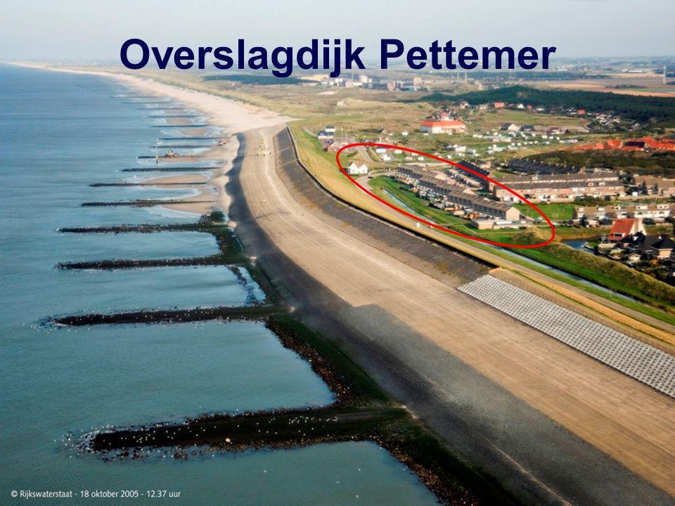 Overslagdijk Pettemer