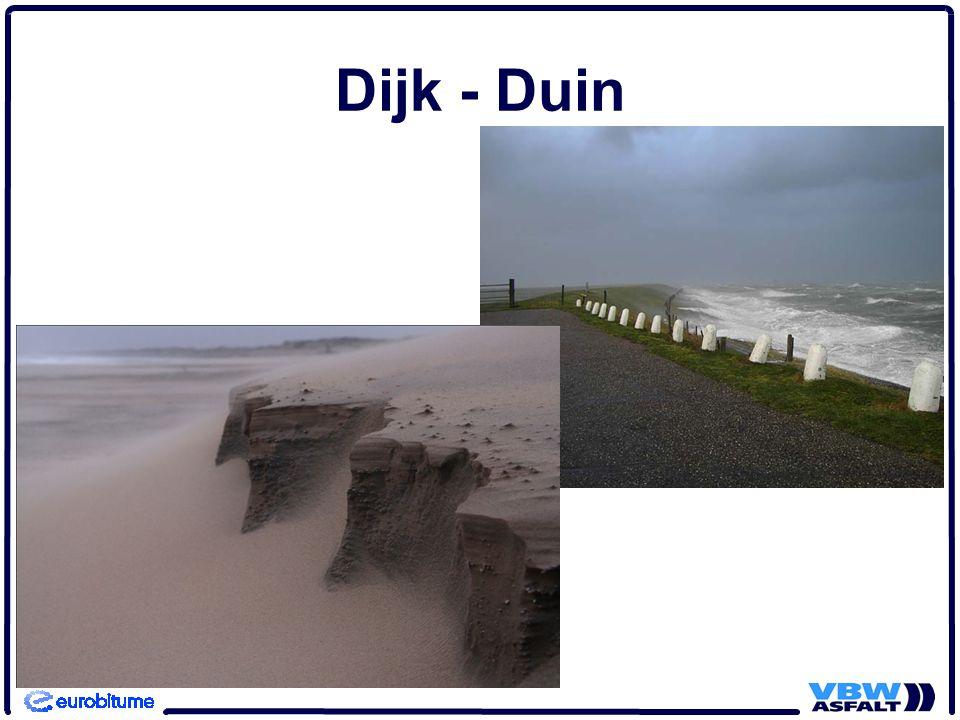 Dijk - Duin