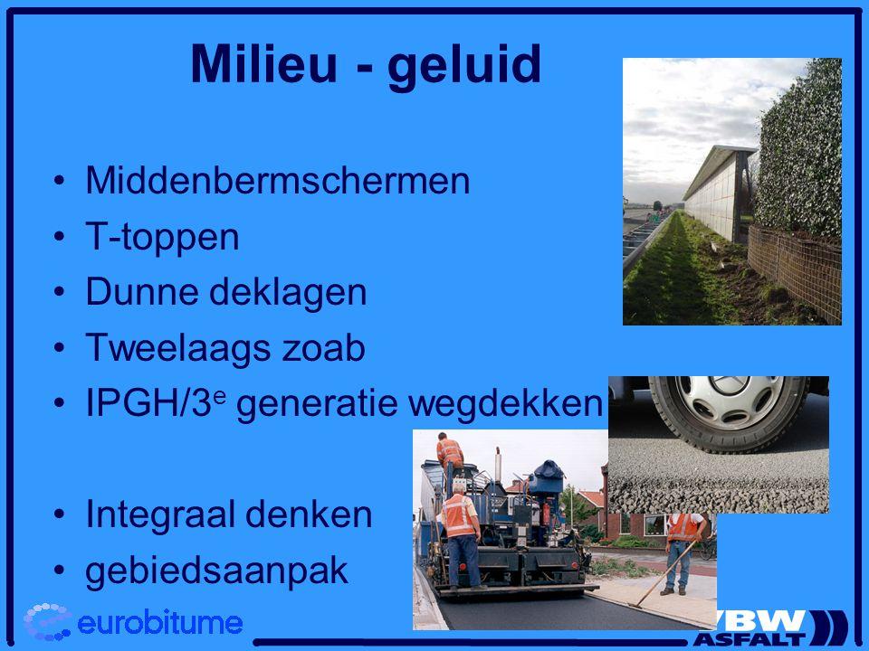 Milieu - geluid Middenbermschermen T-toppen Dunne deklagen Tweelaags zoab IPGH/3 e generatie wegdekken Integraal denken gebiedsaanpak