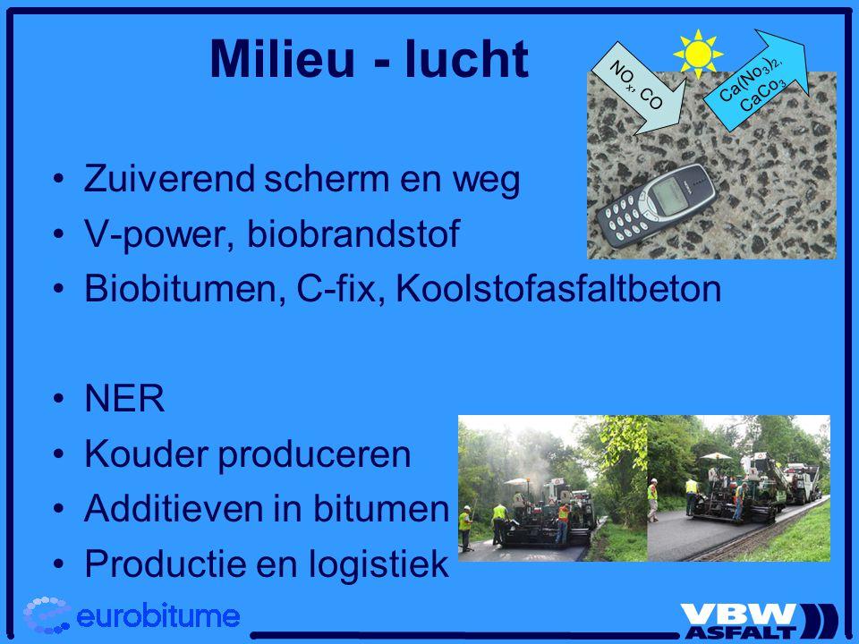 Milieu - lucht Zuiverend scherm en weg V-power, biobrandstof Biobitumen, C-fix, Koolstofasfaltbeton NER Kouder produceren Additieven in bitumen Produc