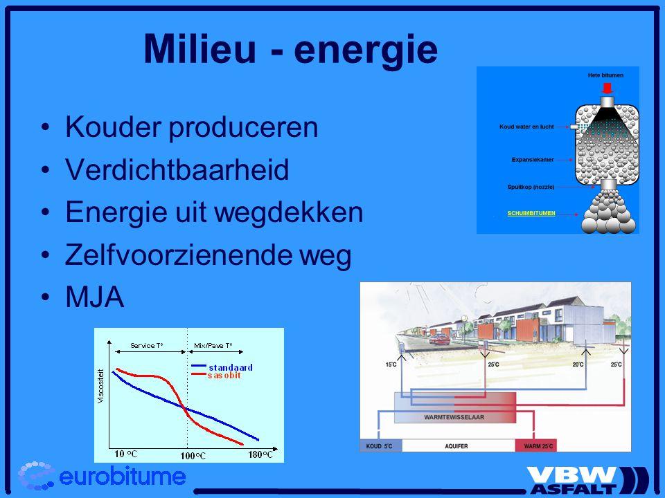 Milieu - energie Kouder produceren Verdichtbaarheid Energie uit wegdekken Zelfvoorzienende weg MJA