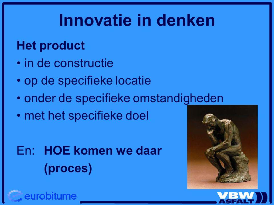 Innovatie in denken Het product in de constructie op de specifieke locatie onder de specifieke omstandigheden met het specifieke doel En:HOE komen we daar (proces)
