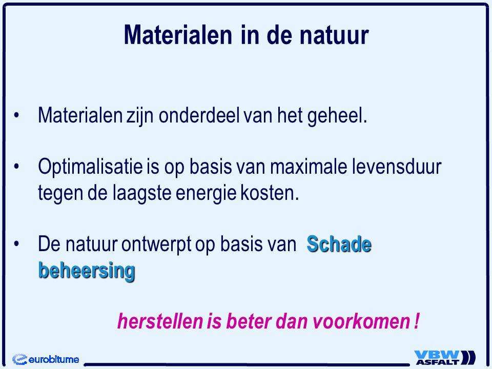 Materialen in de natuur Materialen zijn onderdeel van het geheel. Optimalisatie is op basis van maximale levensduur tegen de laagste energie kosten. S