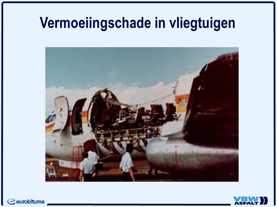 Vermoeiingschade in vliegtuigen