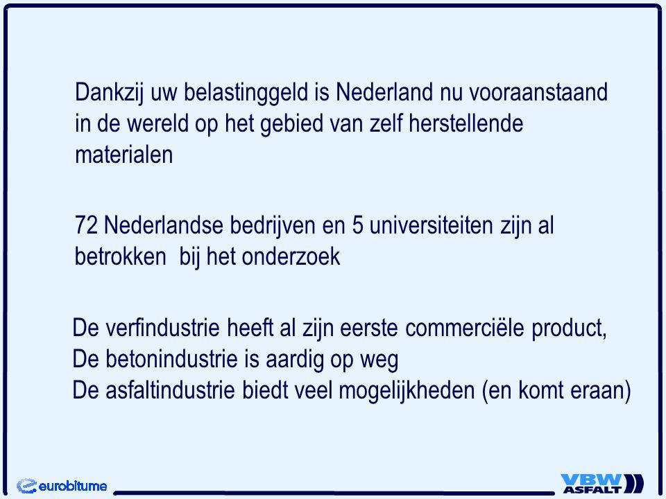Dankzij uw belastinggeld is Nederland nu vooraanstaand in de wereld op het gebied van zelf herstellende materialen 72 Nederlandse bedrijven en 5 universiteiten zijn al betrokken bij het onderzoek De verfindustrie heeft al zijn eerste commerciële product, De betonindustrie is aardig op weg De asfaltindustrie biedt veel mogelijkheden (en komt eraan)