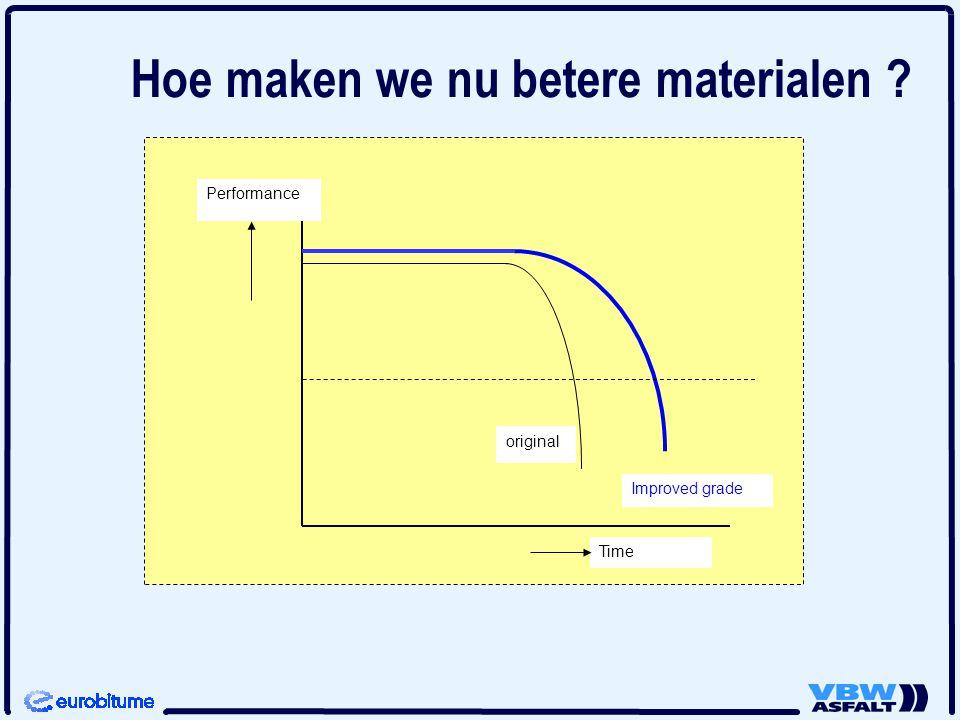 Kenmerken van hedendaagse constructie materialen Atomen en molecules worden direct goed op hun plek gelegd en moeten daar dan ook blijven We ontwerpen op het voorkomen van schade Voorkomen is beter dan genezen