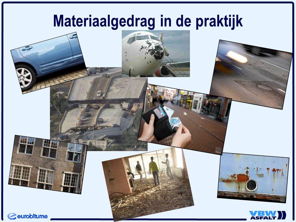Materiaalgedrag in de praktijk