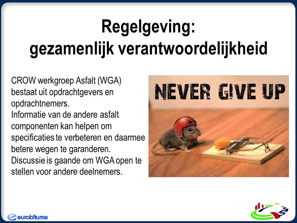 Regelgeving: gezamenlijk verantwoordelijkheid CROW werkgroep Asfalt (WGA) bestaat uit opdrachtgevers en opdrachtnemers. Informatie van de andere asfal