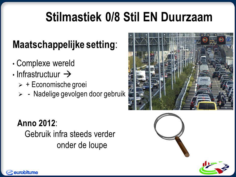 Maatschappelijke setting : Complexe wereld Infrastructuur   + Economische groei  - Nadelige gevolgen door gebruik Anno 2012 : Gebruik infra steeds verder onder de loupe Stilmastiek 0/8 Stil EN Duurzaam