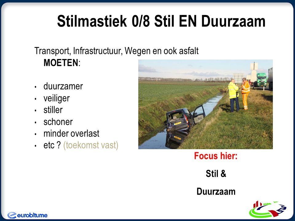 Transport, Infrastructuur, Wegen en ook asfalt MOETEN : duurzamer veiliger stiller schoner minder overlast etc .