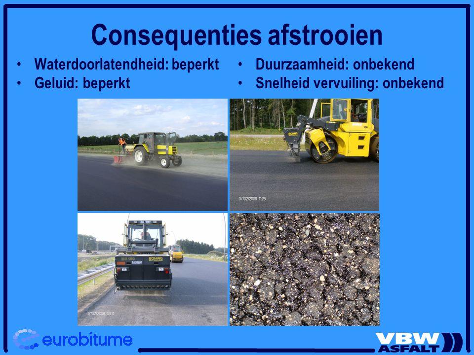Consequenties afstrooien Waterdoorlatendheid: beperkt Geluid: beperkt Duurzaamheid: onbekend Snelheid vervuiling: onbekend