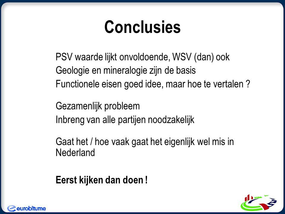 Conclusies PSV waarde lijkt onvoldoende, WSV (dan) ook Geologie en mineralogie zijn de basis Functionele eisen goed idee, maar hoe te vertalen ? Gezam