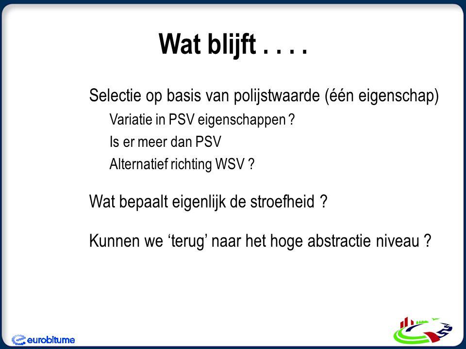 Wat blijft.... Selectie op basis van polijstwaarde (één eigenschap) Variatie in PSV eigenschappen ? Is er meer dan PSV Alternatief richting WSV ? Wat