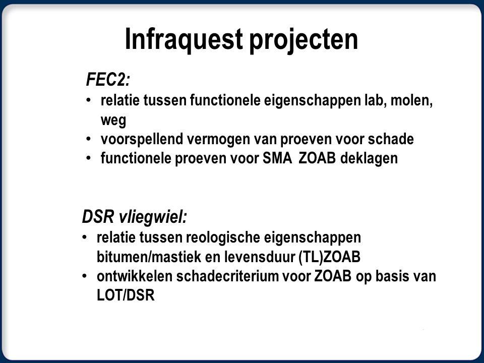 Infraquest projecten FEC2: relatie tussen functionele eigenschappen lab, molen, weg voorspellend vermogen van proeven voor schade functionele proeven voor SMA ZOAB deklagen DSR vliegwiel: relatie tussen reologische eigenschappen bitumen/mastiek en levensduur (TL)ZOAB ontwikkelen schadecriterium voor ZOAB op basis van LOT/DSR