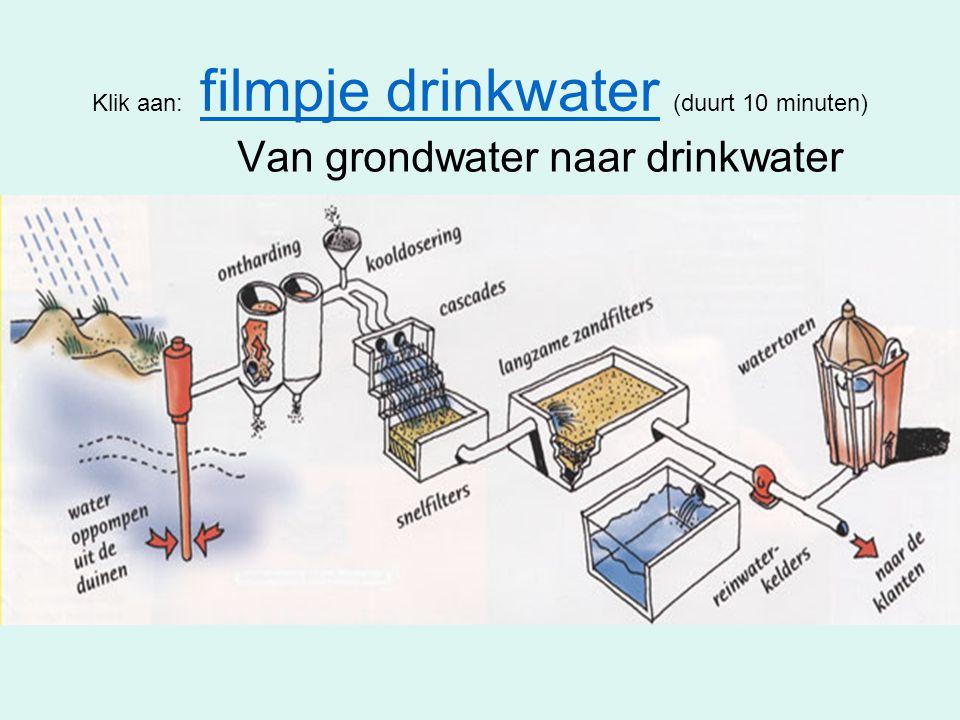 Klik aan: filmpje drinkwater (duurt 10 minuten)filmpje drinkwater Van grondwater naar drinkwater