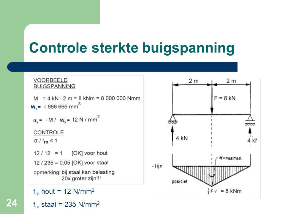 24 Controle sterkte buigspanning f m hout = 12 N/mm 2 f m staal = 235 N/mm 2 W y = σ y =