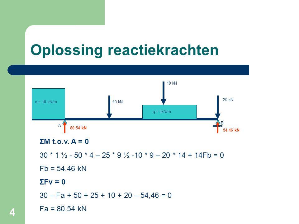 4 Oplossing reactiekrachten q = 10 kN/m q = 5kN/m 50 kN 10 kN 20 kN ΣM t.o.v. A = 0 30 * 1 ½ - 50 * 4 – 25 * 9 ½ -10 * 9 – 20 * 14 + 14Fb = 0 Fb = 54.